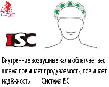 велосипедный шлем Prowell, технологии