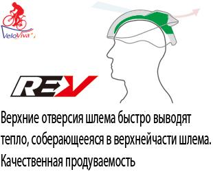 Новые технологии велосипедного шлема Proweel